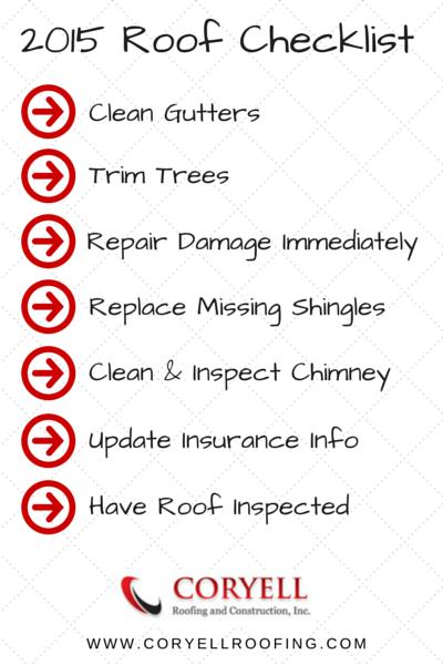 2015 Roof Checklist